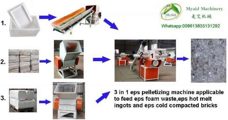 multi-functional eps pelletizing machine