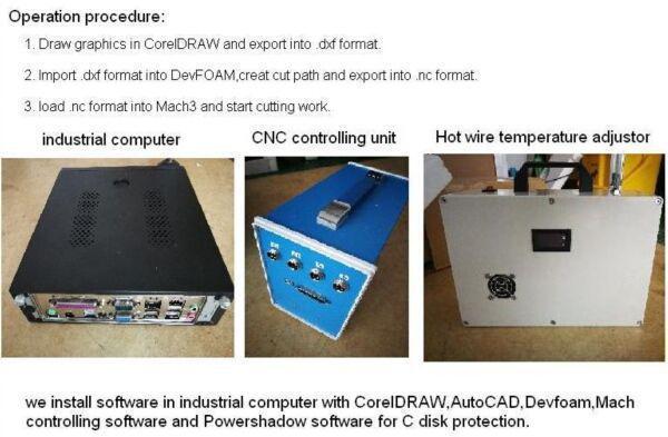 software of CNC cutting machine